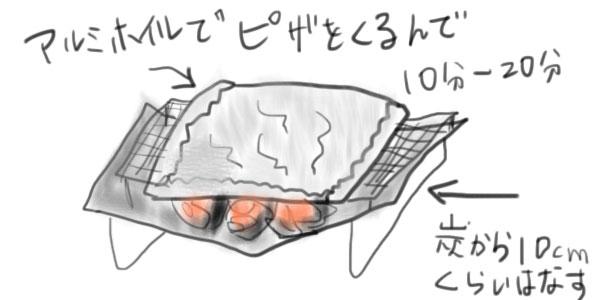 バーベキューコンロでピザを焼く