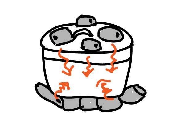 ダッチオーブンの熱の入り方
