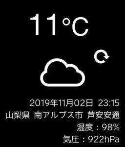 山梨県芦安の気温